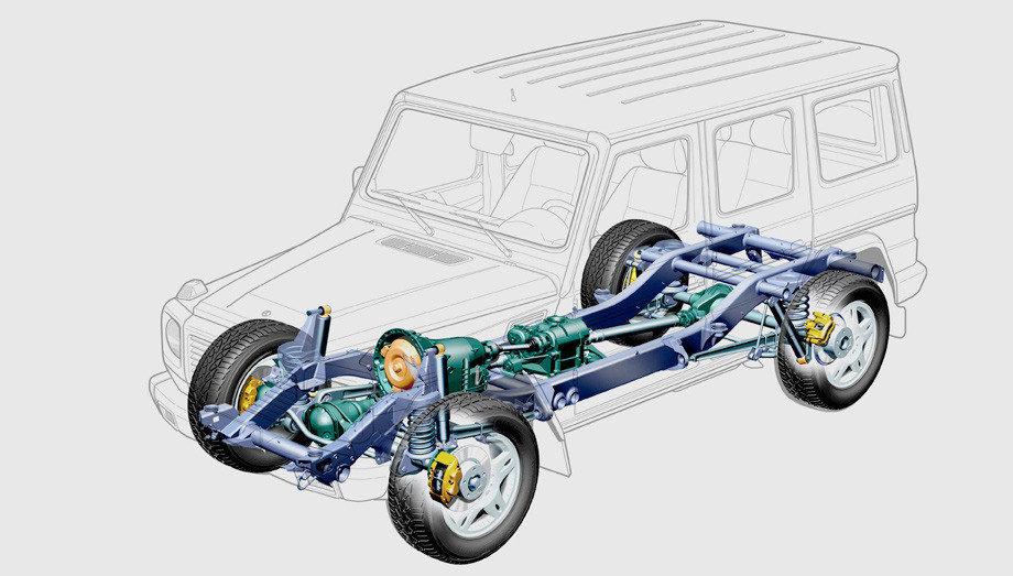 Полный привод (4WD)